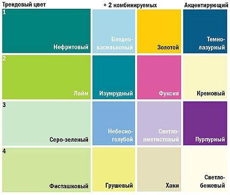Сочетание оттенков зеленого с другими цветами