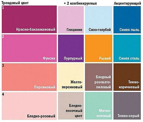 Сочетание оттенков розового с другими цветами