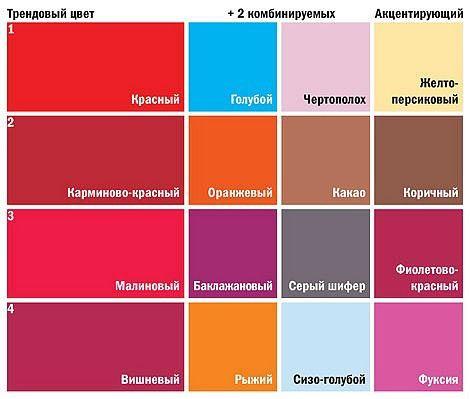 Сочетание красных оттенков и других цветов